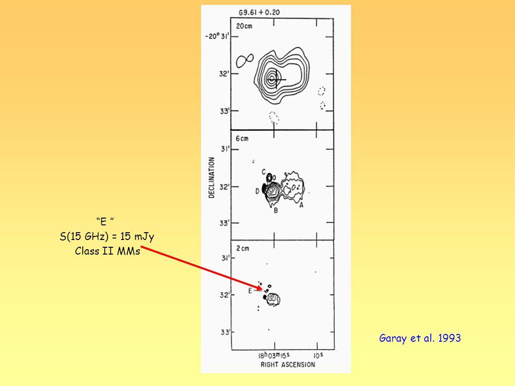 E S(15 GHz) = 15 mJy Class II MMs Garay et al. 1993