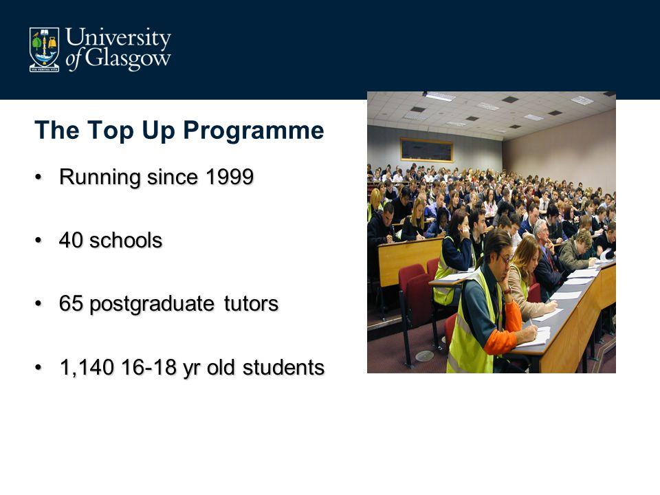 The Top Up Programme Running since 1999Running since 1999 40 schools40 schools 65 postgraduate tutors65 postgraduate tutors 1,140 16-18 yr old students1,140 16-18 yr old students