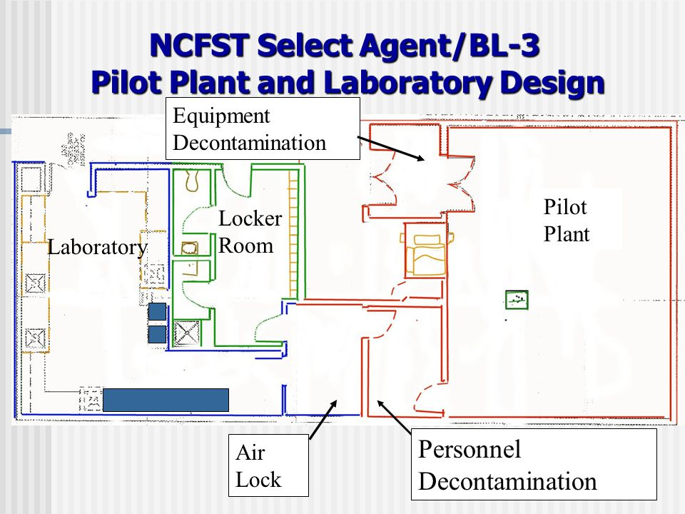 Pilot Plant Locker Room Laboratory Equipment Decontamination Personnel Decontamination Air Lock NCFST Select Agent/BL-3 Pilot Plant and Laboratory Design