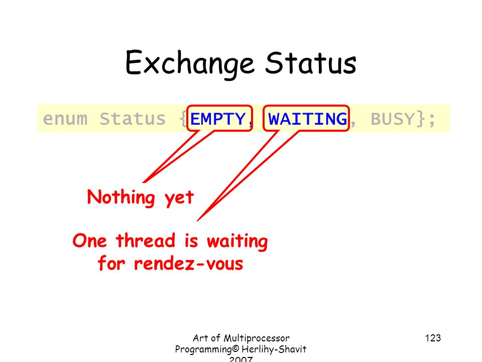 Art of Multiprocessor Programming© Herlihy-Shavit 2007 123 Exchange Status enum Status {EMPTY, WAITING, BUSY}; Nothing yet One thread is waiting for rendez-vous