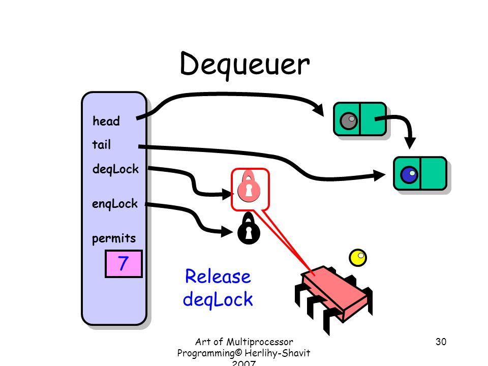 Art of Multiprocessor Programming© Herlihy-Shavit 2007 30 Dequeuer head tail deqLock enqLock permits 7 Release deqLock