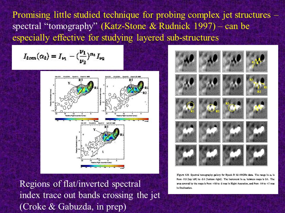 Promising little studied technique for probing complex jet structures – spectral tomography (Katz-Stone & Rudnick 1997) – can be especially effective for studying layered sub-structures Regions of flat/inverted spectral index trace out bands crossing the jet (Croke & Gabuzda, in prep)