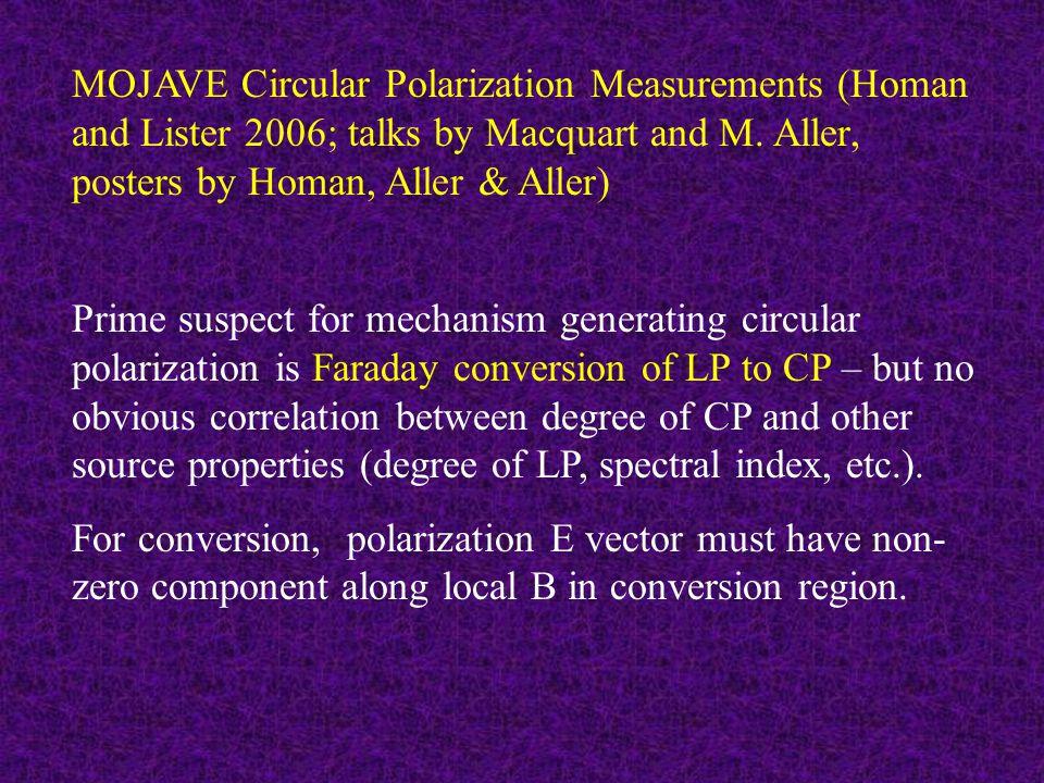MOJAVE Circular Polarization Measurements (Homan and Lister 2006; talks by Macquart and M.