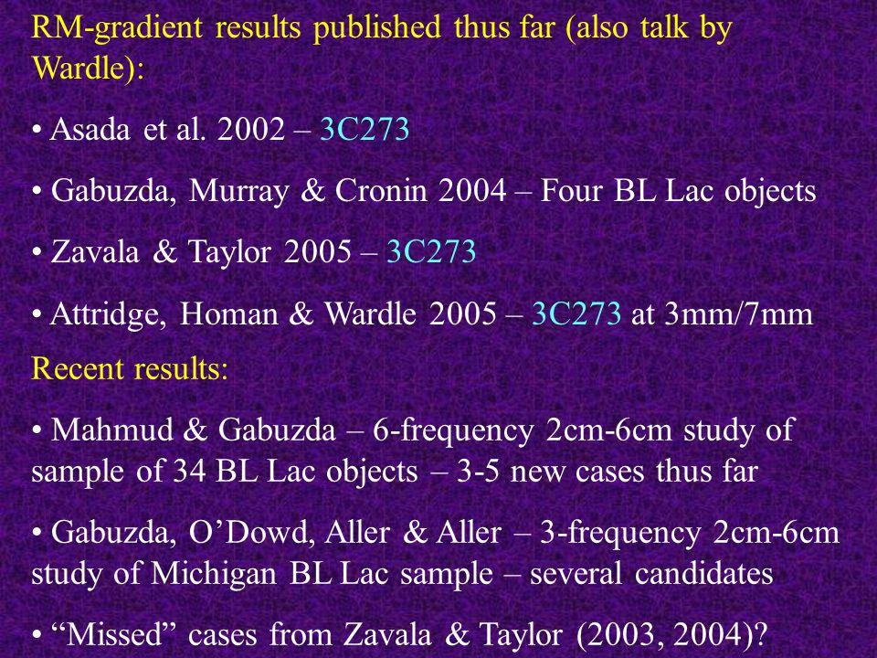 RM-gradient results published thus far (also talk by Wardle): Asada et al.