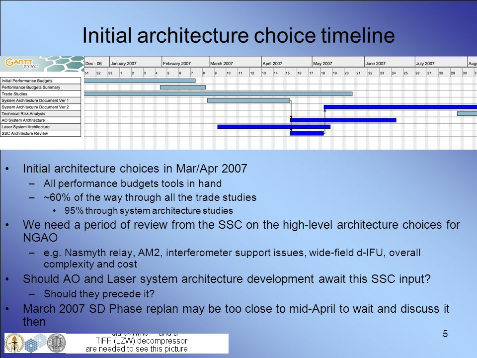 5 Initial architecture choice timeline Initial architecture choices in Mar/Apr 2007 –All performance budgets tools in hand –~60% of the way through al