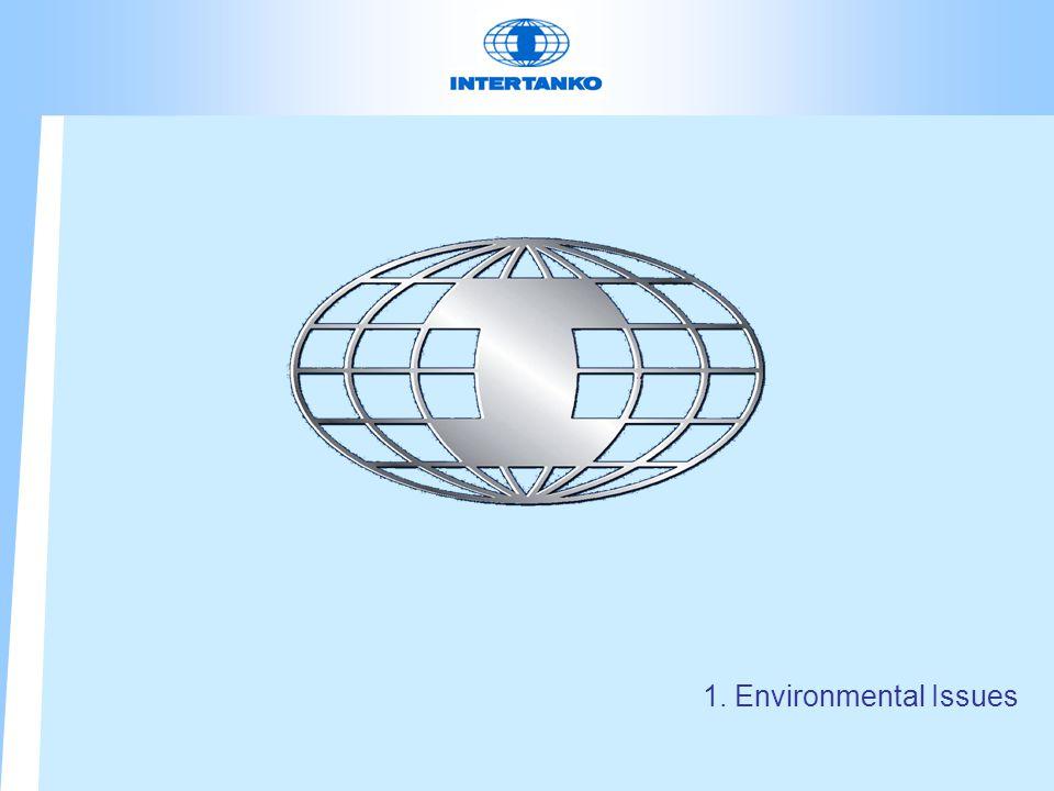 Today's Environmental Agenda...