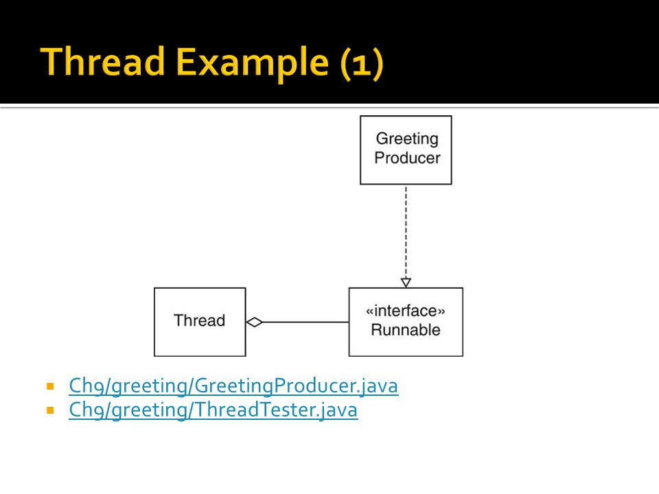  Ch9/greeting/GreetingProducer.java Ch9/greeting/GreetingProducer.java  Ch9/greeting/ThreadTester.java Ch9/greeting/ThreadTester.java