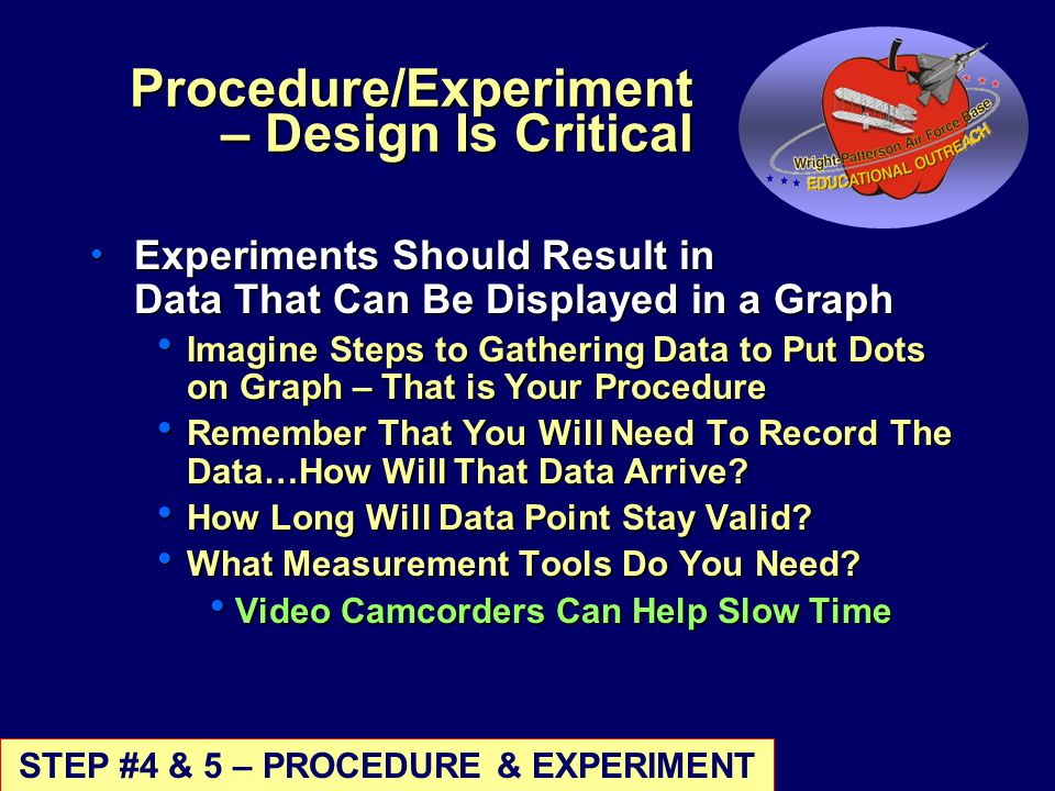 Procedure/Experiment – Design Is Critical STEP #4 & 5 – PROCEDURE & EXPERIMENT  Experiments Should Result in Data That Can Be Displayed in a Graph  Imagine Steps to Gathering Data to Put Dots on Graph – That is Your Procedure  Remember That You Will Need To Record The Data…How Will That Data Arrive.