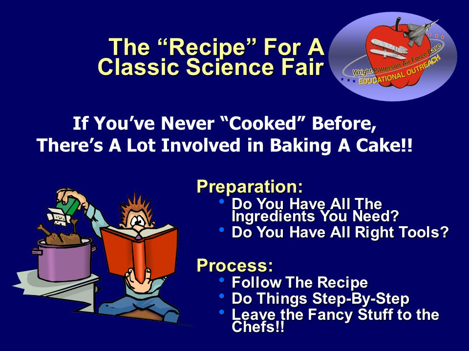 The Science Fair Recipe QUESTION RESEARCH HYPOTHESIS PROCEDURE EXPERIMENT RESULTS ANALYSIS CONCLUSION Scientific Method