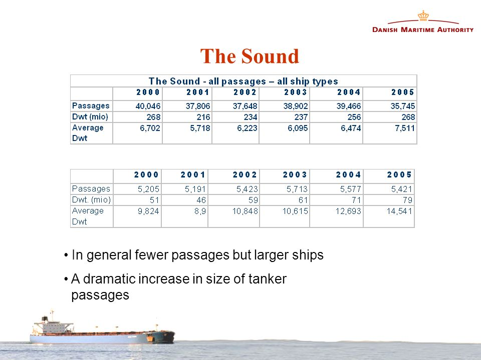 The Sound In general fewer passages but larger ships A dramatic increase in size of tanker passages