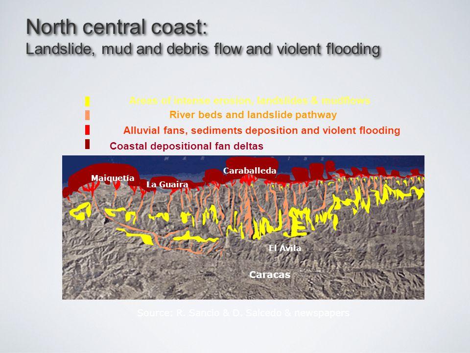 North central coast: Landslide, mud and debris flow and violent flooding Source: R. Sancio & D. Salcedo & newspapers Areas of intense erosion, landsli