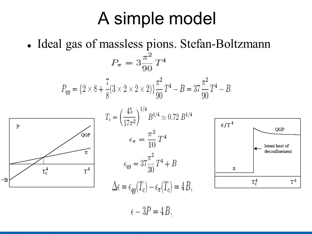 A simple model Ideal gas of massless pions. Stefan-Boltzmann