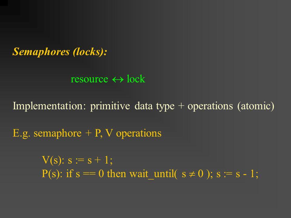 Semaphores (locks): resource  lock Implementation: primitive data type + operations (atomic) E.g.