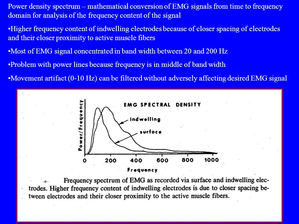 Power density spectrum – mathematical conversion of EMG signals from time to frequency domain for analysis of the frequency content of the signal High