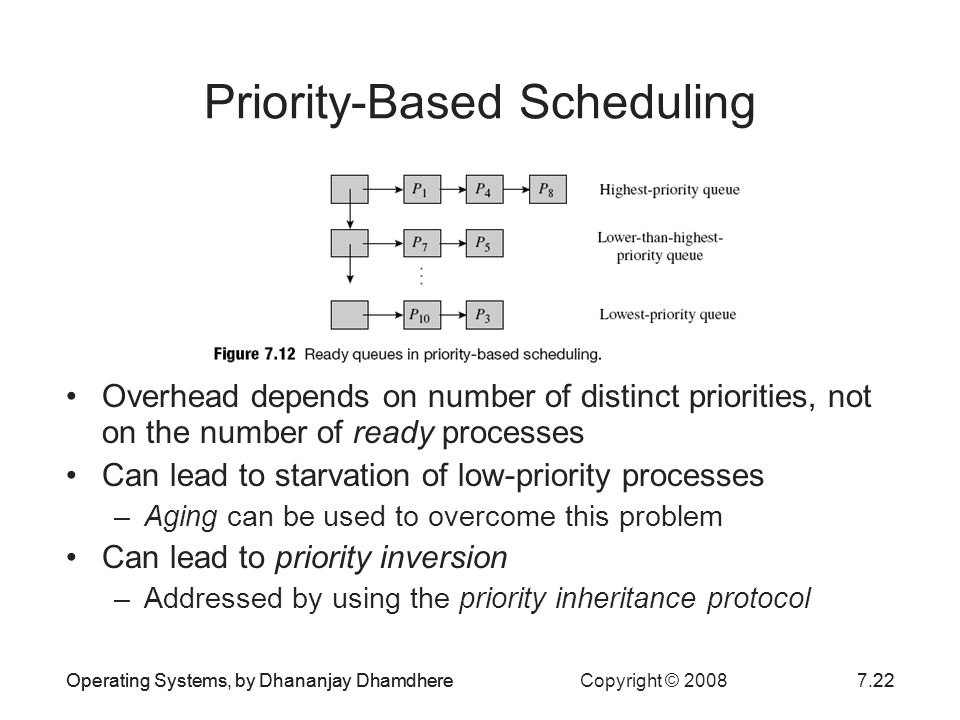 Operating Systems, by Dhananjay Dhamdhere Copyright © 20087.22Operating Systems, by Dhananjay Dhamdhere22 Priority-Based Scheduling Overhead depends o