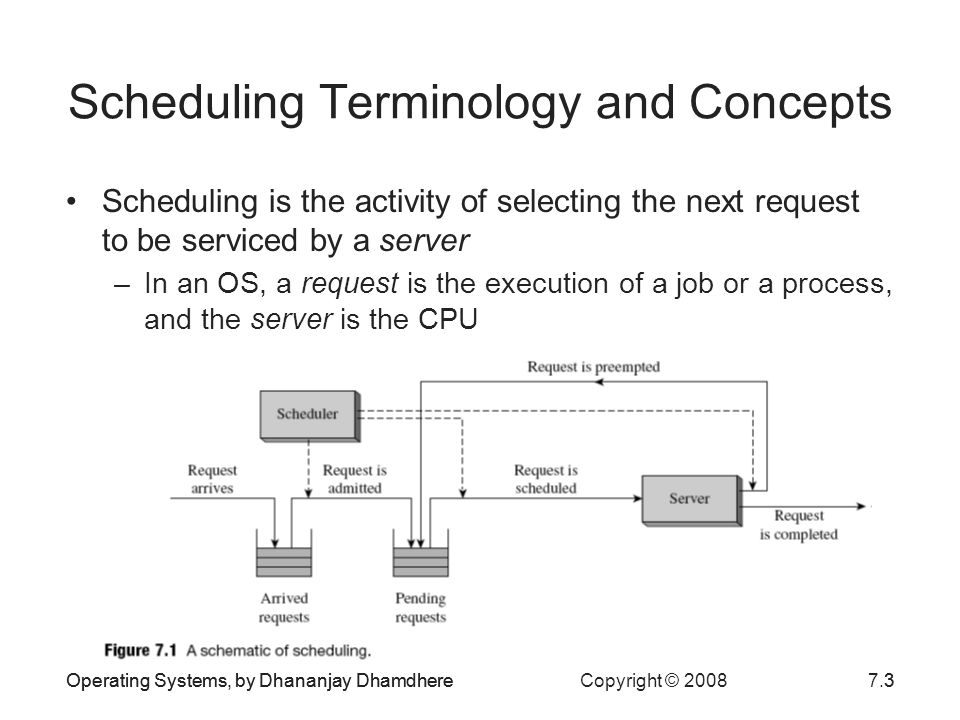 Operating Systems, by Dhananjay Dhamdhere Copyright © 20087.44Operating Systems, by Dhananjay Dhamdhere44 Example: Fair Share Scheduling in Unix