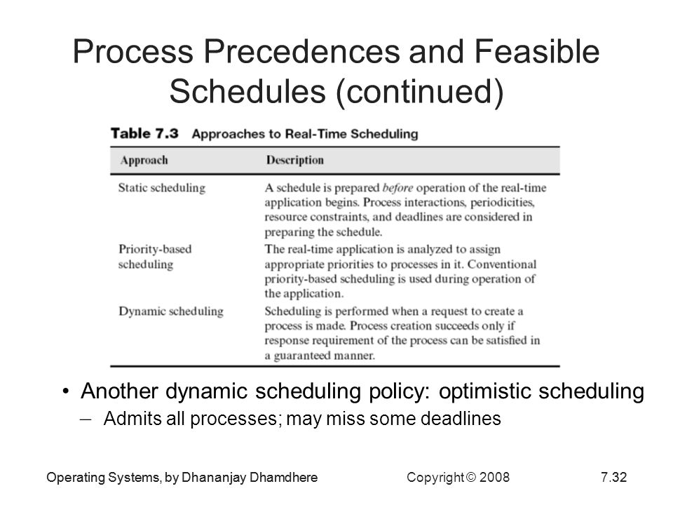 Operating Systems, by Dhananjay Dhamdhere Copyright © 20087.32Operating Systems, by Dhananjay Dhamdhere32 Process Precedences and Feasible Schedules (
