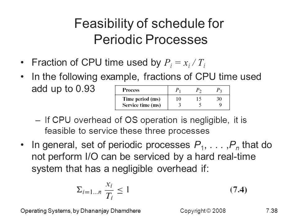 Operating Systems, by Dhananjay Dhamdhere Copyright © 20087.38Operating Systems, by Dhananjay Dhamdhere38 Feasibility of schedule for Periodic Process