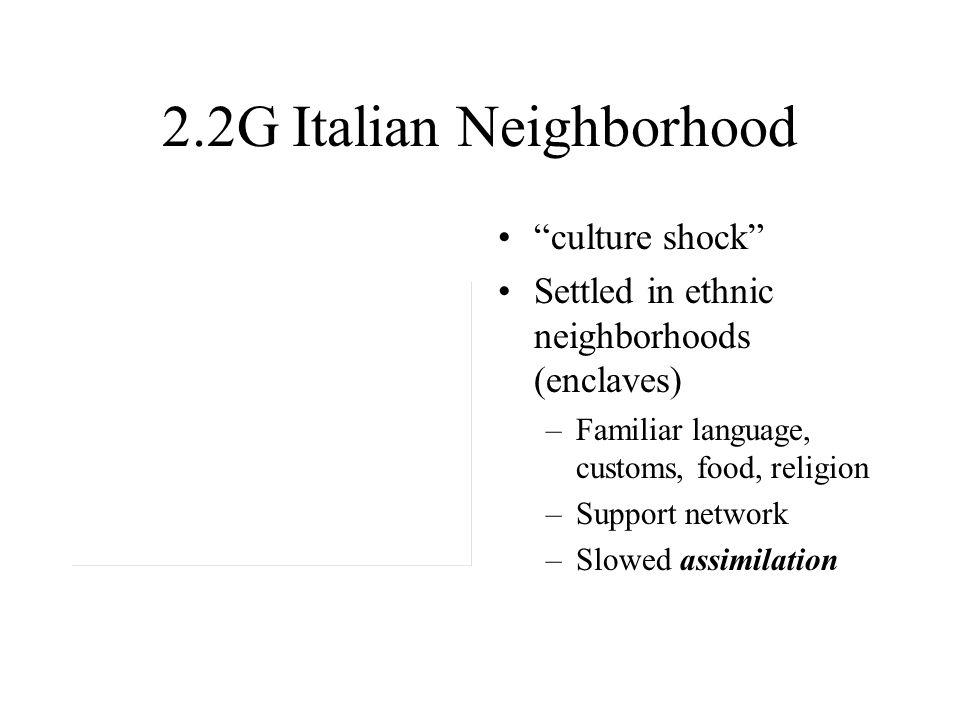 2.2G Italian Neighborhood culture shock Settled in ethnic neighborhoods (enclaves) –Familiar language, customs, food, religion –Support network –Slowed assimilation