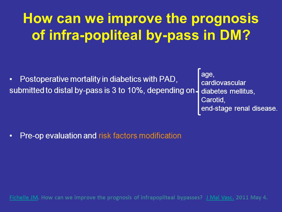 How can we improve the prognosis of infra-popliteal by-pass in DM.