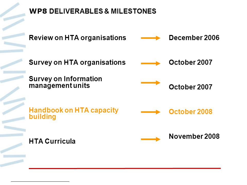 Review on HTA organisations Survey on HTA organisations Survey on Information management units Handbook on HTA capacity building HTA Curricula WP8 DELIVERABLES & MILESTONES December 2006 October 2007 October 2008 November 2008