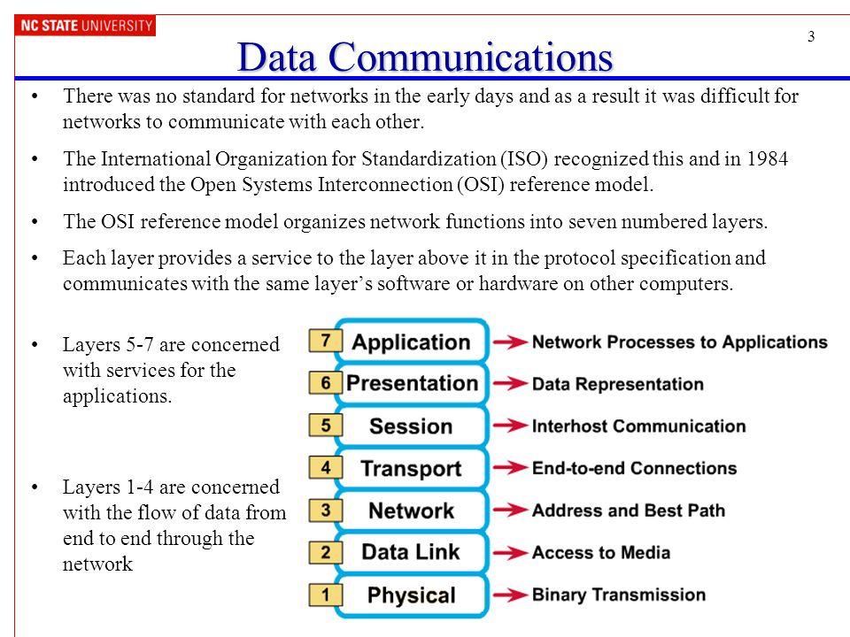 14 UART0 Control Register 1