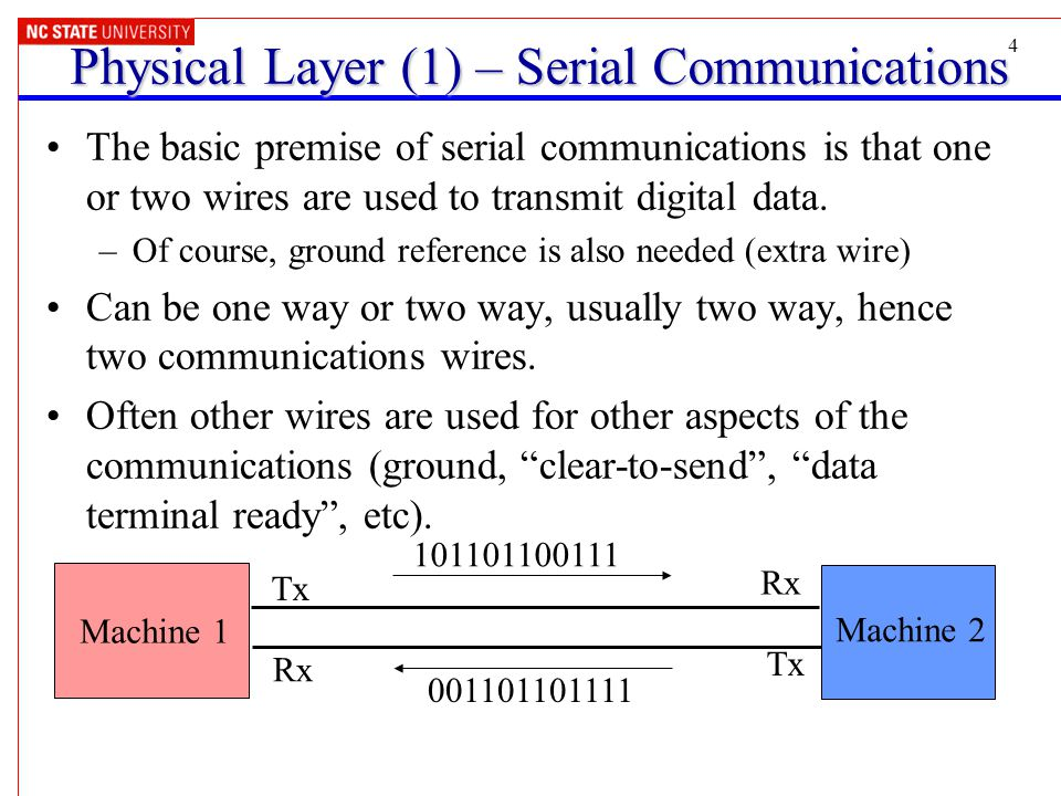 4 Physical Layer (1) – Serial Communications The basic premise of serial communications is that one or two wires are used to transmit digital data.