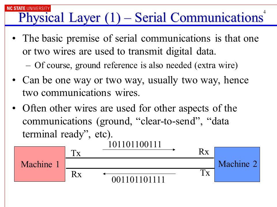 15 UART Control Register 2