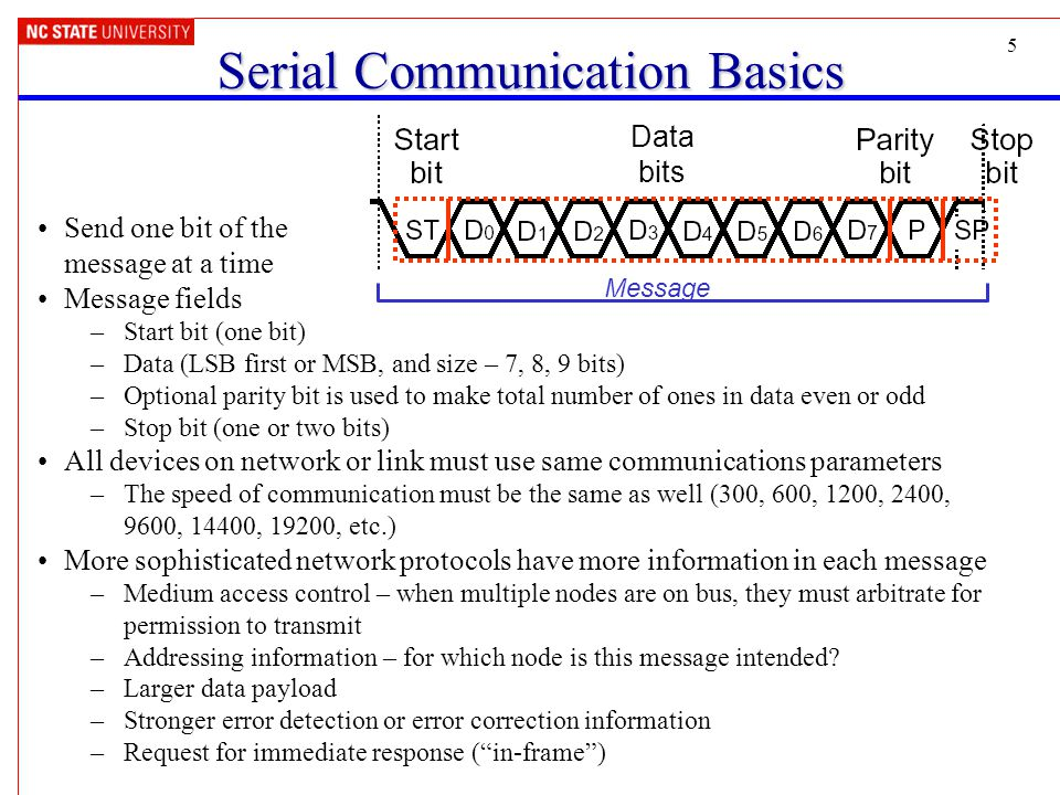 6 Bit Rate vs.Baud Rate Bit Rate: how many data bits are transmitted per second.