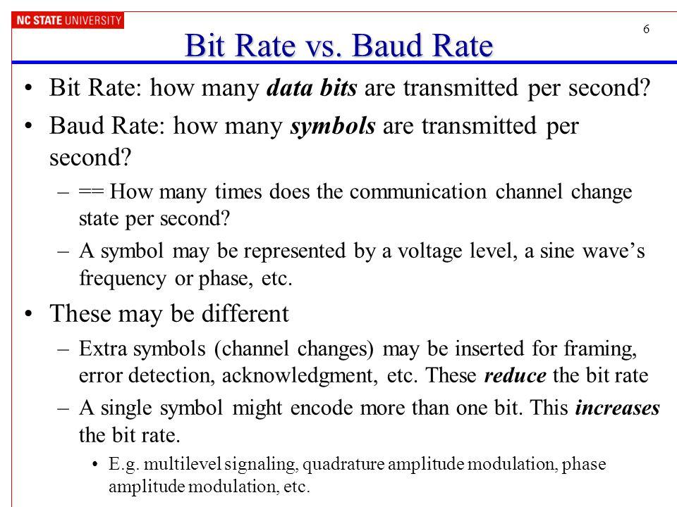 17 Configuring UART0 void init_UART0() { // UART 0 bit rate generator u0brg =64; // UART 0 transmit/receive mode register smd2_u0mr = 1; // eight data bits smd1_u0mr = 0; smd0_u0mr = 1; ckdir_u0mr = 0; // internal clock stps_u0mr = 0; pry_u0mr = 0; prye_u0mr = 0; // no parity // uart0 t/r control register 0 // 20 MHz -> 19,200 baud clk1_u0c0 = 0; // select f/1 clock clk0_u0c0 = 0; nch_u0c0 = 0; // CMOS push-pull output ckpol_u0c0 = 0; // required uform_u0c0 = 0; // required crs_u0c0 = 0; // required crd_u0c0 = 1; // required // uart0 t/r control register 1 te_u0c1 = 1; // enable transmitter re_u0c1 = 1; // enable receiver // uart t/r control register 2 u0irs = 0; // select interrupt source u1rrm = 0; // select interrupt source clkmd0 = 0; // n/a clkmd1 = 0; // n/a rcsp=1; // rxdo port to p6_2 }