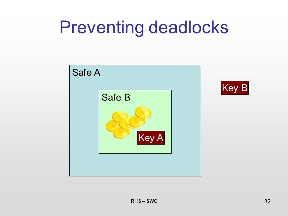 RHS – SWC 32 Preventing deadlocks Safe A Safe B Key A Key B
