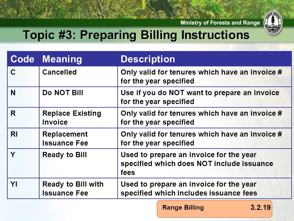 Range Billing Topic #3: Preparing Billing Instructions 3.2.19 CodeMeaningDescription CCancelledOnly valid for tenures which have an invoice # for the year specified NDo NOT BillUse if you do NOT want to prepare an invoice for the year specified RReplace Existing Invoice Only valid for tenures which have an invoice # for the year specified RIReplacement Issuance Fee Only valid for tenures which have an invoice # for the year specified YReady to BillUsed to prepare an invoice for the year specified which does NOT include issuance fees YIReady to Bill with Issuance Fee Used to prepare an invoice for the year specified which includes issuance fees