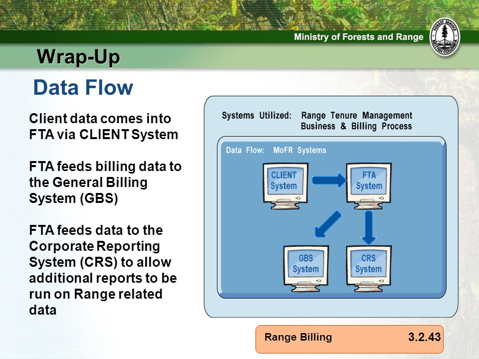 Range Billing Wrap-Up Data Flow 3.2.43 Client data comes into FTA via CLIENT System FTA feeds billing data to the General Billing System (GBS) FTA feeds data to the Corporate Reporting System (CRS) to allow additional reports to be run on Range related data