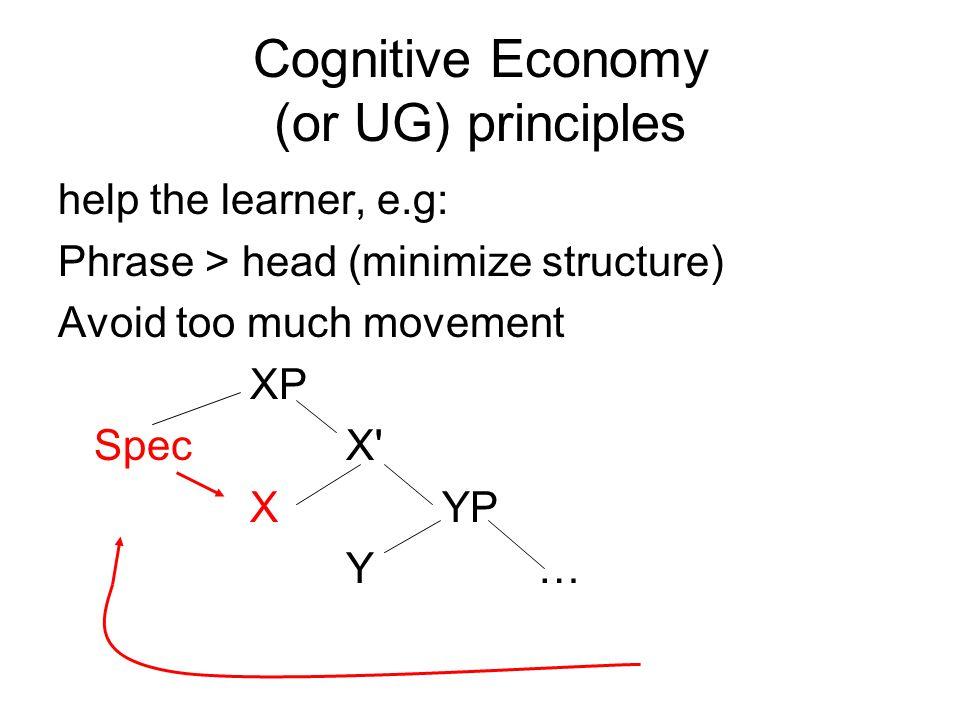 Feature Economy phrase > head> agreement> zero [i-phi][i-phi][u-phi]-- [u-Case]