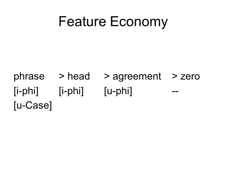 Feature Economy phrase > head> agreement> zero [i-phi][i-phi][u-phi]-- [u-Case]