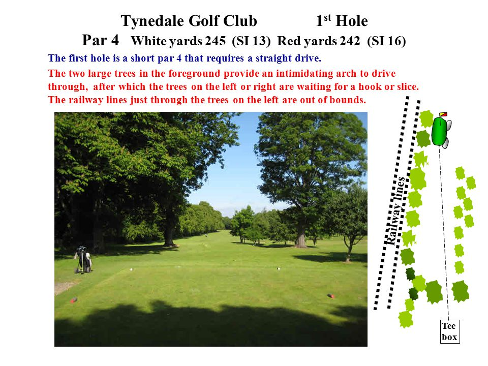 Tynedale Golf Club 1 st Hole Par 4 White yards 245 (SI 13)Red yards 242 (SI 16) The first hole is a short par 4 that requires a straight drive.