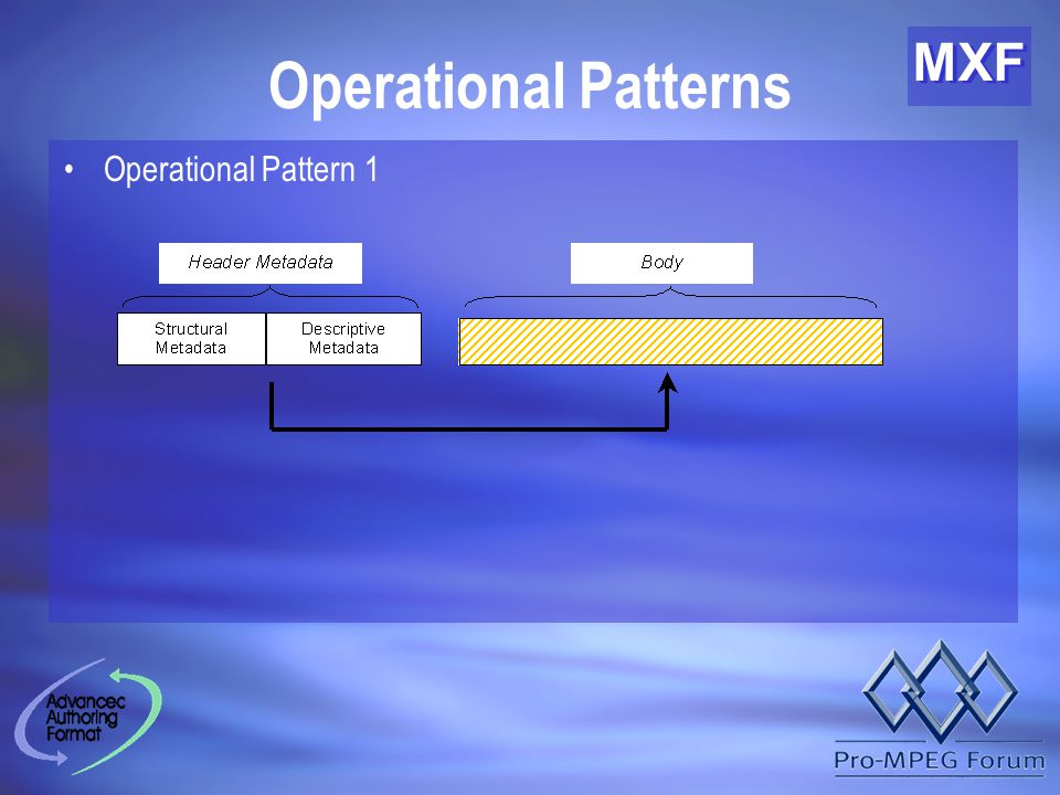 MXF Operational Patterns Operational Pattern 1