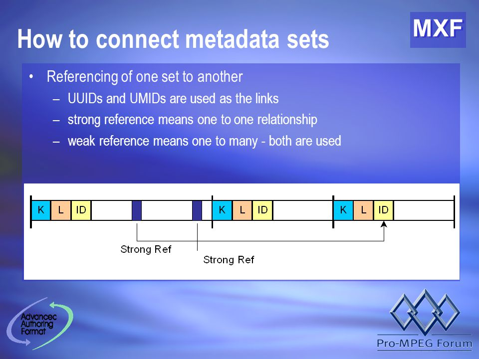 MXF How to connect metadata sets Referencing of one set to another –UUIDs and UMIDs are used as the links –strong reference means one to one relationship –weak reference means one to many - both are used