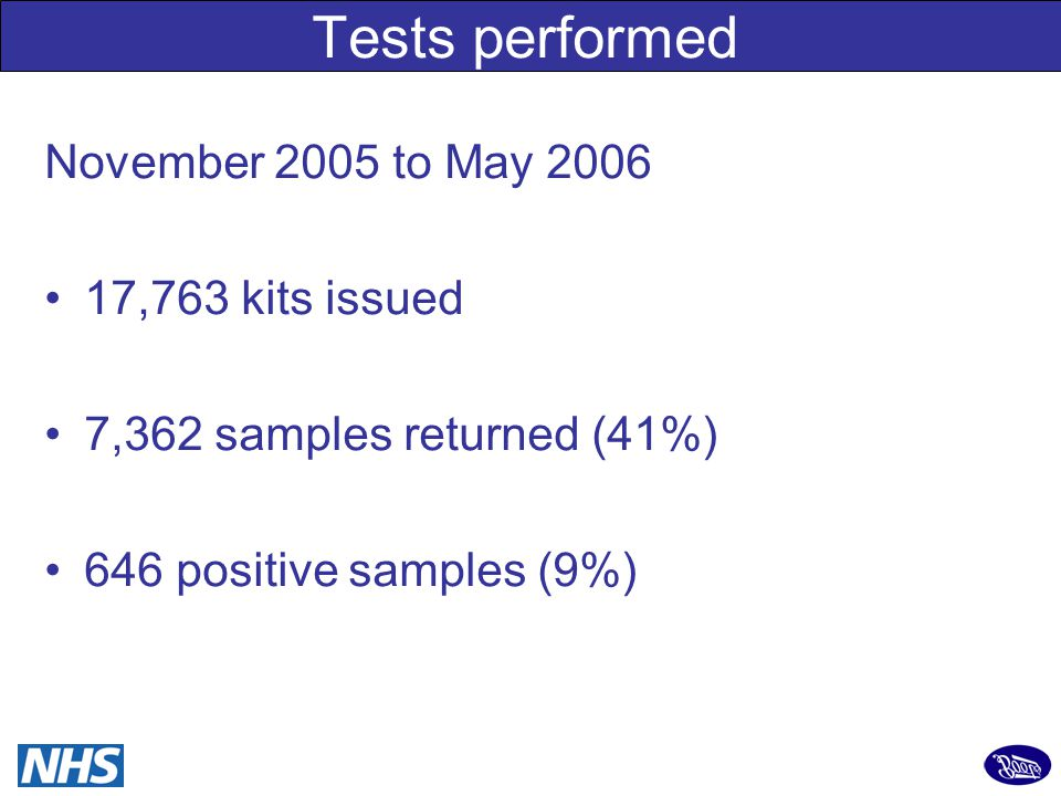 26 Tests performed November 2005 to May 2006 17,763 kits issued 7,362 samples returned (41%) 646 positive samples (9%)
