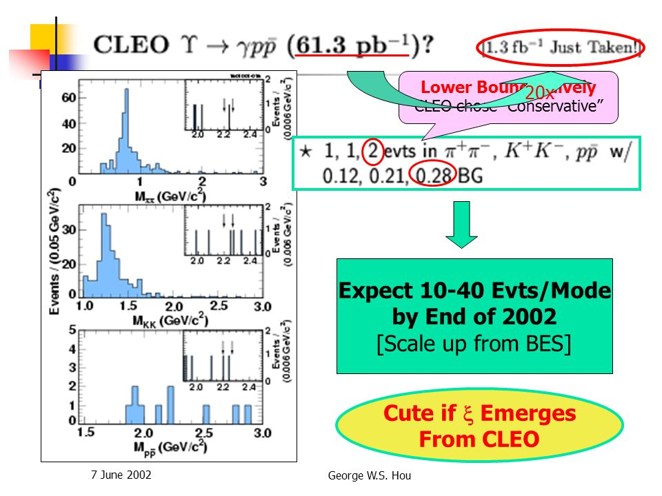 "7 June 2002George W.S. Hou Expect 10-40 Evts/Mode by End of 2002 [Scale up from BES] Lower Bound Naively CLEO chose ""Conservative"" Cute if  Emerges F"
