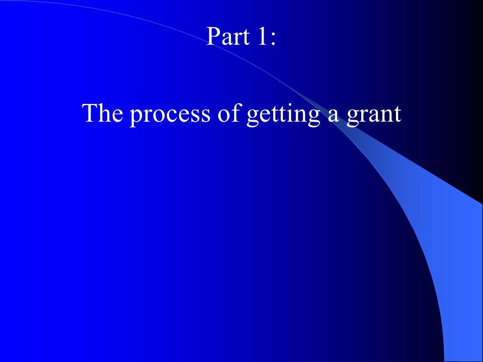 The process Preparing 1.Establish frame of mind 2.