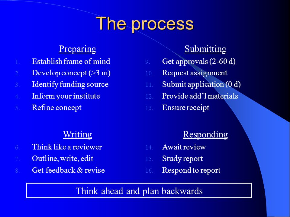The process Preparing 1. Establish frame of mind 2. Develop concept (>3 m) 3. Identify funding source 4. Inform your institute 5. Refine concept Writi