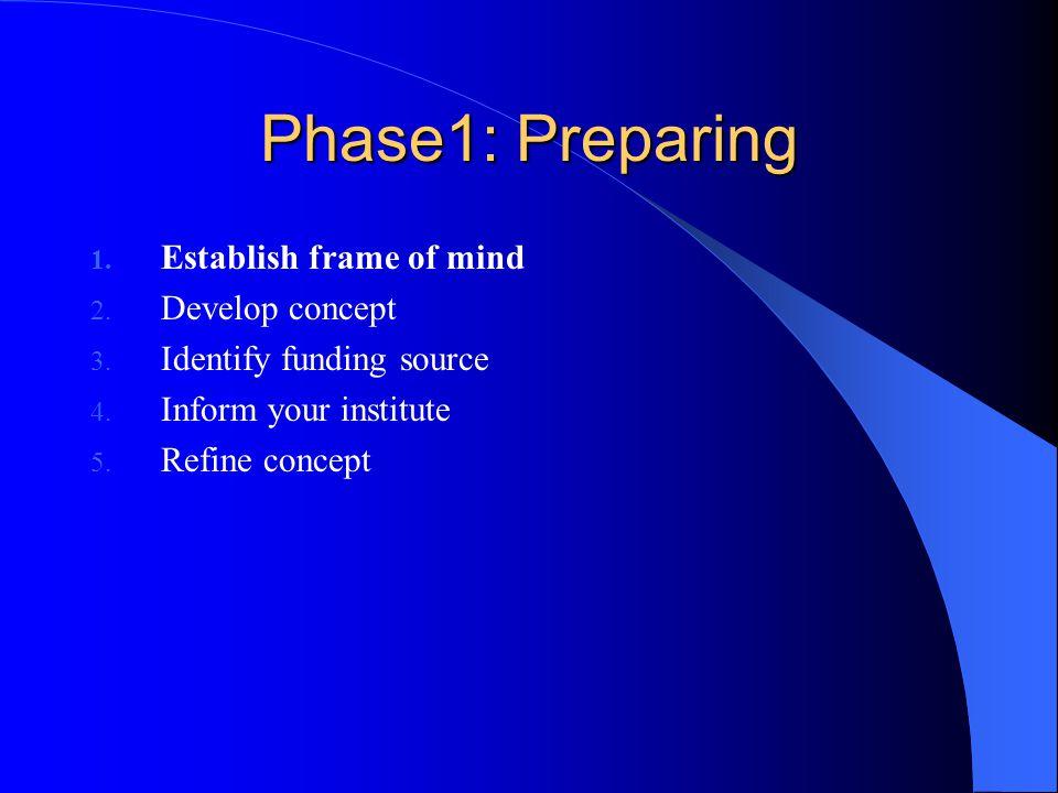Phase1: Preparing 1. Establish frame of mind 2. Develop concept 3. Identify funding source 4. Inform your institute 5. Refine concept