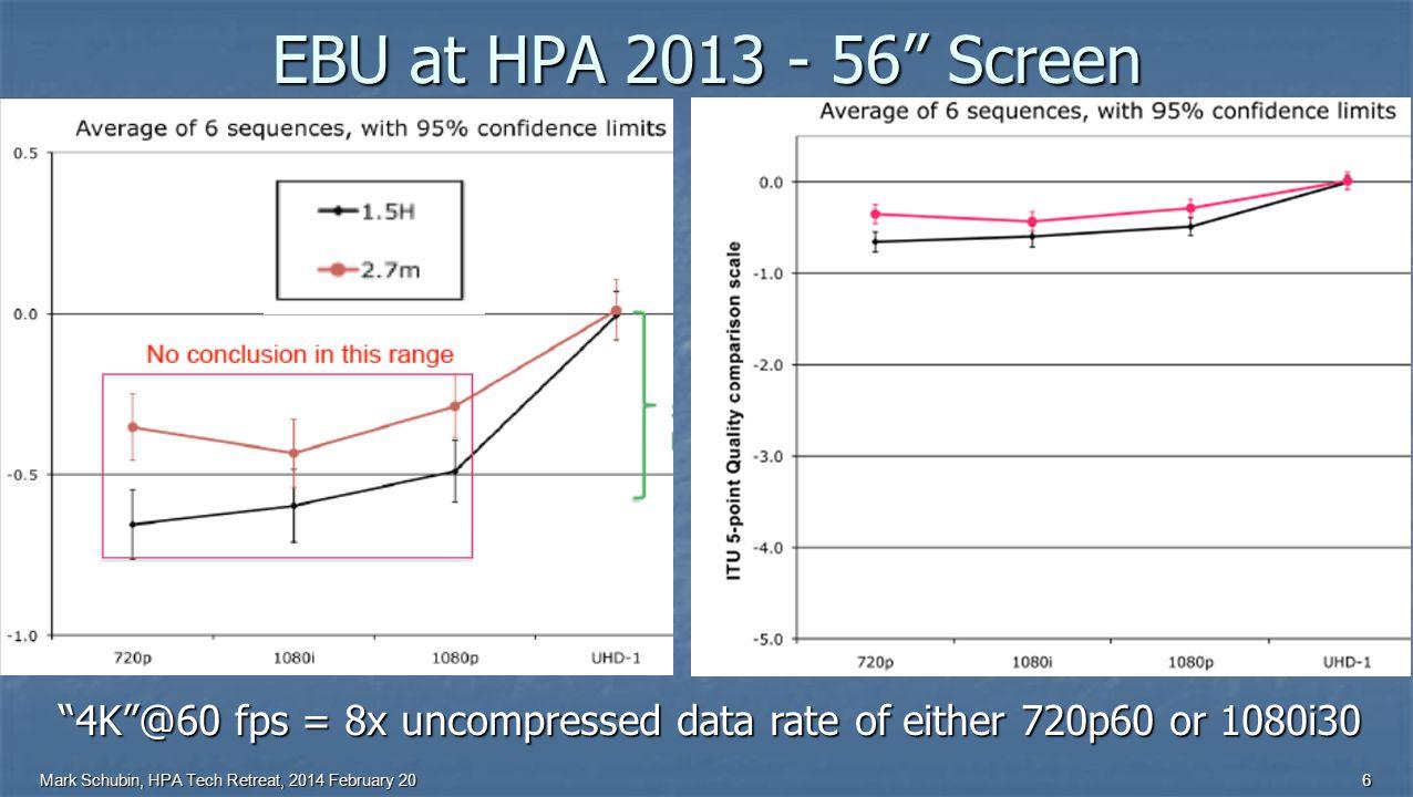 Mark Schubin, HPA Tech Retreat, 2014 February 207 EBU at IBC 2013  approx.