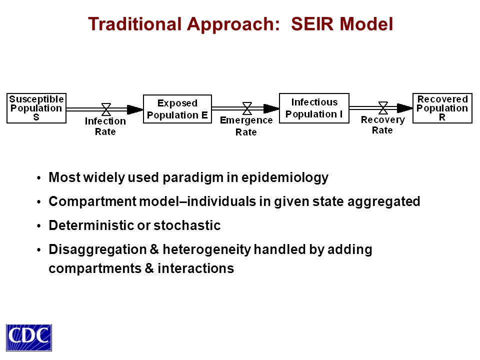 Traditional Approach: SEIR Model Most widely used paradigm in epidemiology Compartment model–individuals in given state aggregated Deterministic or stochastic Disaggregation & heterogeneity handled by adding compartments & interactions