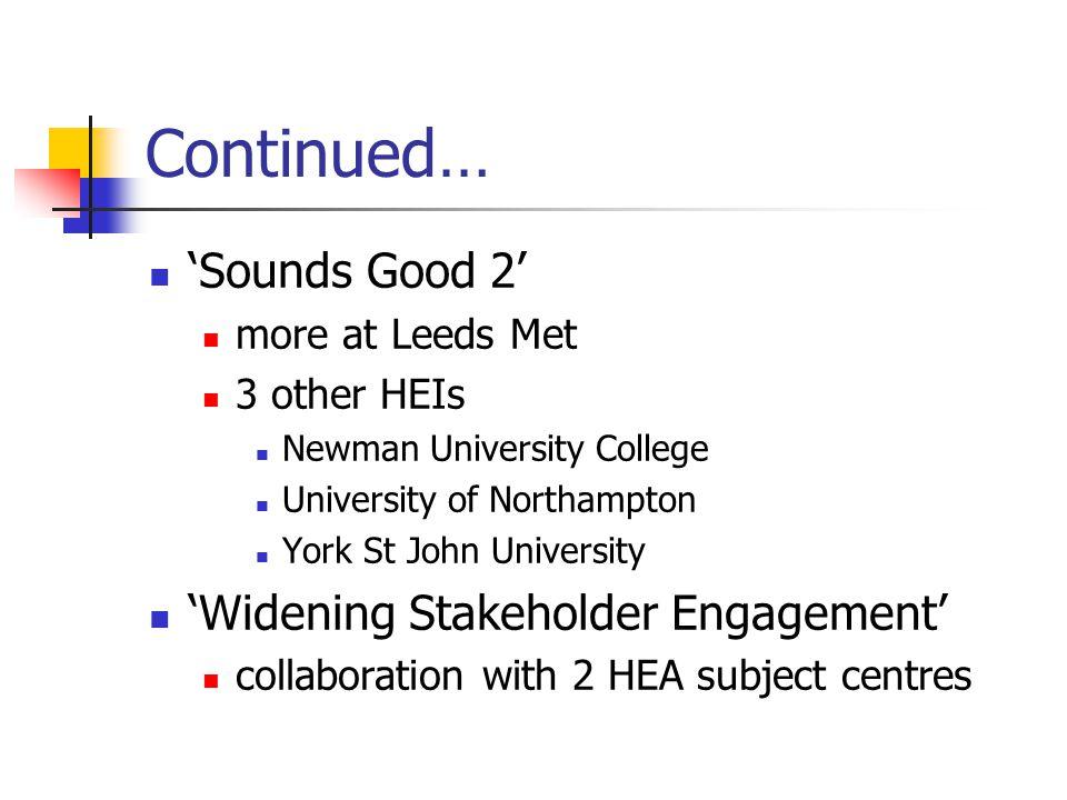 Contact us Bob Rotheram (Sounds Good) b.rotheram@leedsmet.ac.uk Graham Webb (EuroFone) g.webb@leedsmet.ac.uk