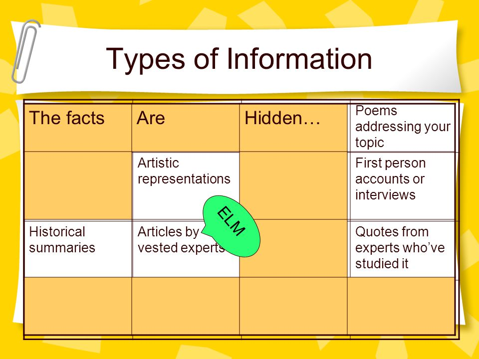 Types of Information Statistics, numbers photographsVideo, film, audio Poems addressing your topic Data comparisons Artistic representations Newspaper