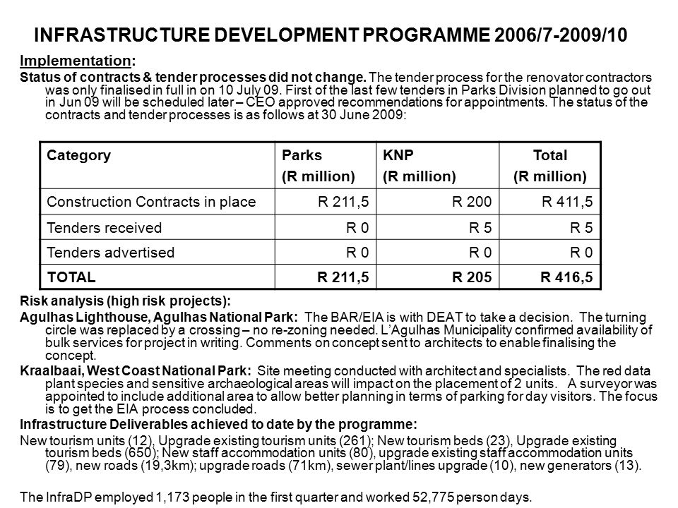INFRASTRUCTURE DEVELOPMENT PROGRAMME 2006/7-2009/10 Implementation: Status of contracts & tender processes did not change. The tender process for the