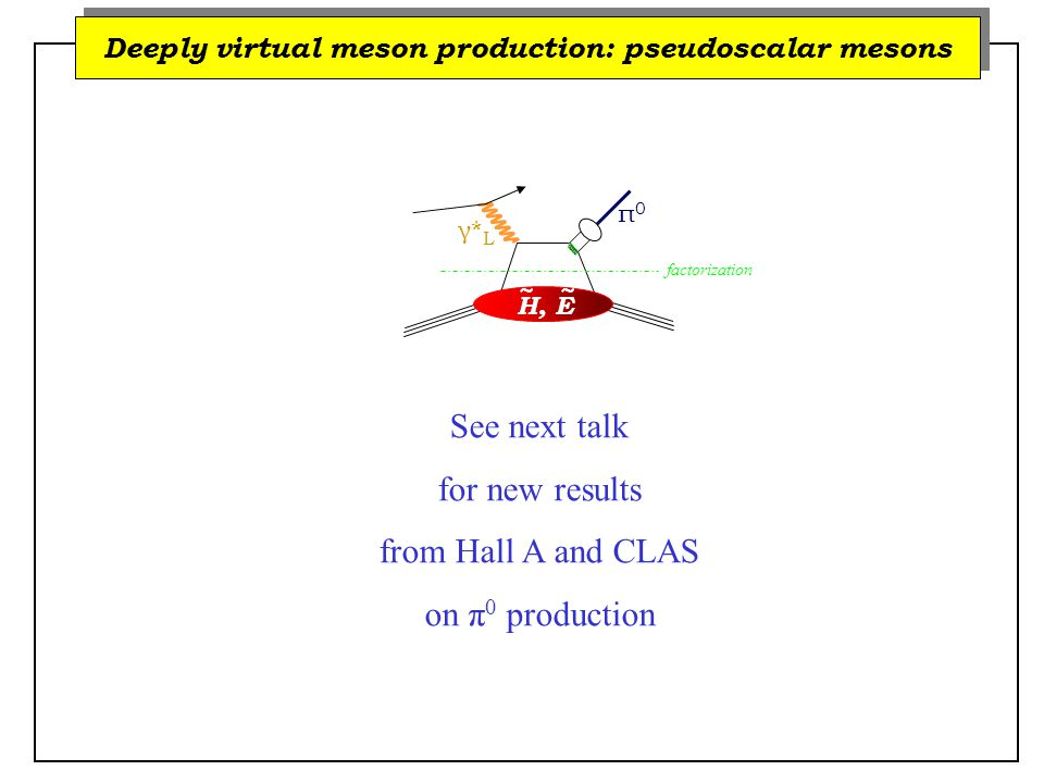 Deeply virtual meson production: pseudoscalar mesons See next talk for new results from Hall A and CLAS on π 0 production γ* L π0π0 H, E factorization ~~