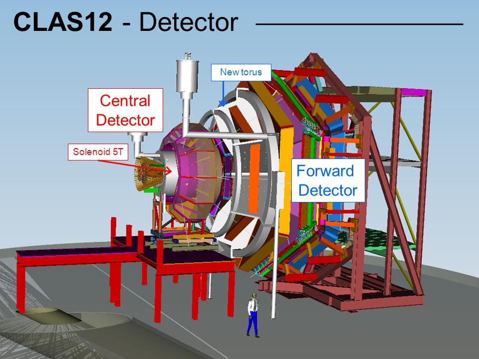 CLAS12 - Detector Solenoid 5T Central Detector Forward Detector New torus
